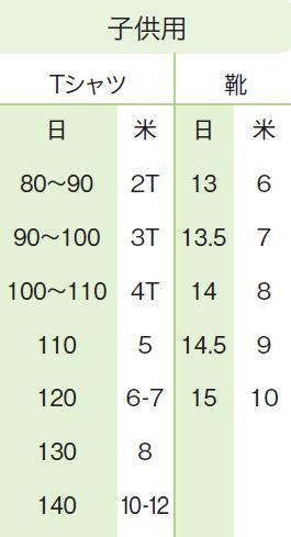 日米サイズ子供 洋服 靴