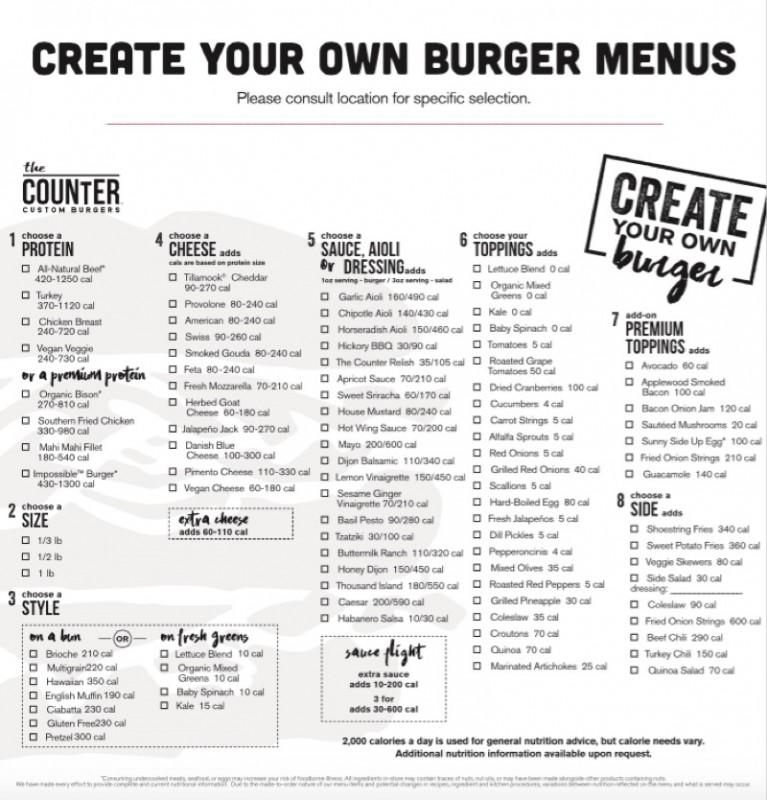 The counter menu sheet